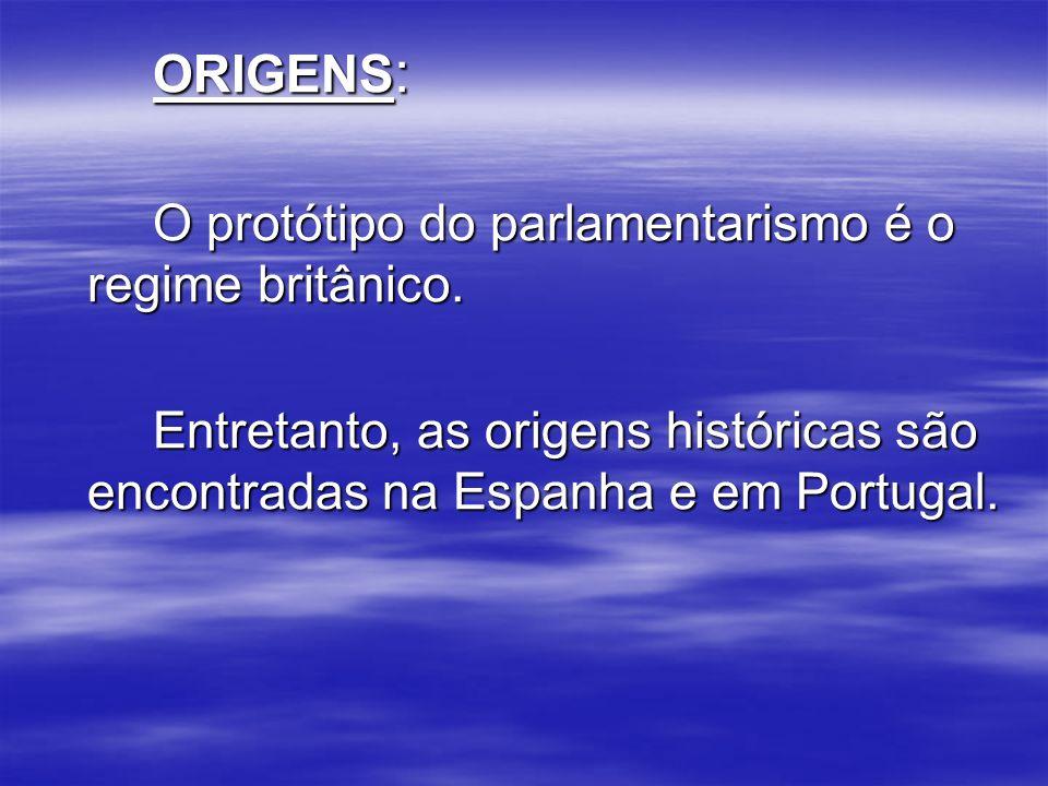 PRESIDENCIALISMO BRASILEIRO: O Poder Executivo no Brasil foi exercido praticamente sem interrupção, de forma monocrática.
