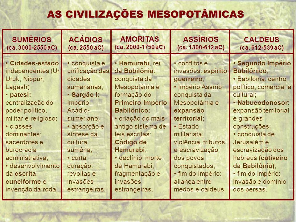 AS CIVILIZAÇÕES MESOPOTÂMICAS SUMÉRIOS (ca. 3000-2550 aC) Cidades-estado independentes (Ur, Uruk, Nippur, Lagash) patesi: centralização do poder polít
