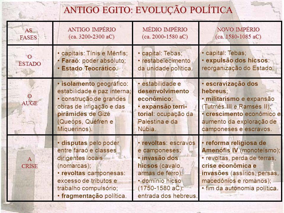 ASFASES NOVO IMPÉRIO (ca. 1580-1085 aC) MÉDIO IMPÉRIO (ca. 2000-1580 aC) ANTIGO IMPÉRIO (ca. 3200-2300 aC) OESTADO OAUGE ACRISE capitais: Tínis e Mênf