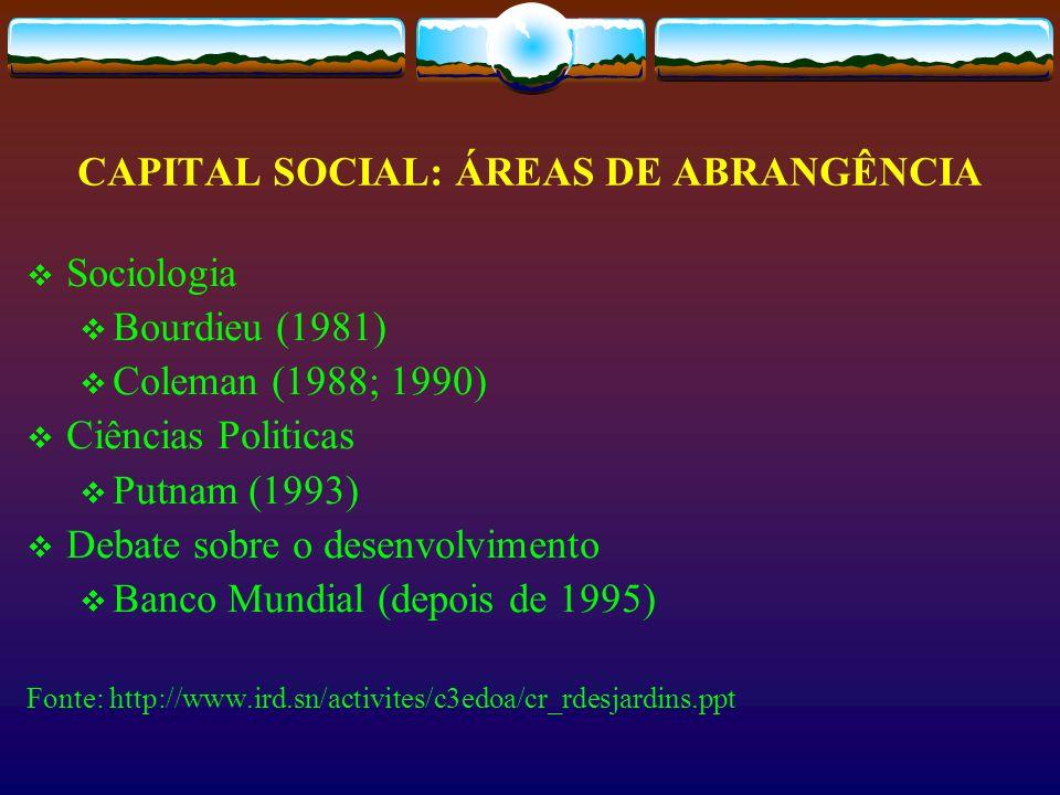 CAPITAL SOCIAL: ÁREAS DE ABRANGÊNCIA Sociologia Bourdieu (1981) Coleman (1988; 1990) Ciências Politicas Putnam (1993) Debate sobre o desenvolvimento B
