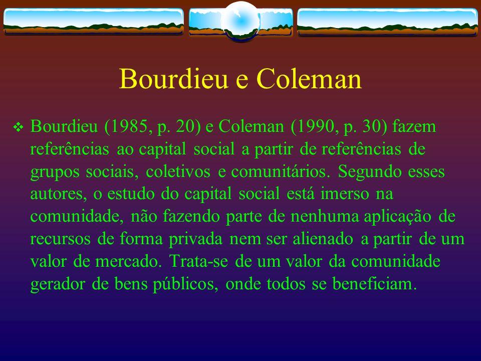 Bourdieu e Coleman Bourdieu (1985, p. 20) e Coleman (1990, p. 30) fazem referências ao capital social a partir de referências de grupos sociais, colet