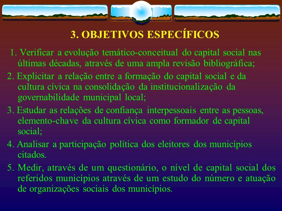 3. OBJETIVOS ESPECÍFICOS 1. Verificar a evolução temático-conceitual do capital social nas últimas décadas, através de uma ampla revisão bibliográfica