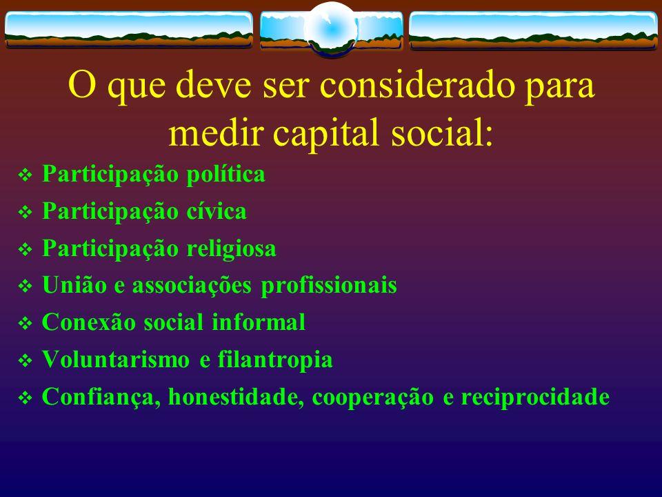 O que deve ser considerado para medir capital social: Participação política Participação cívica Participação religiosa União e associações profissiona