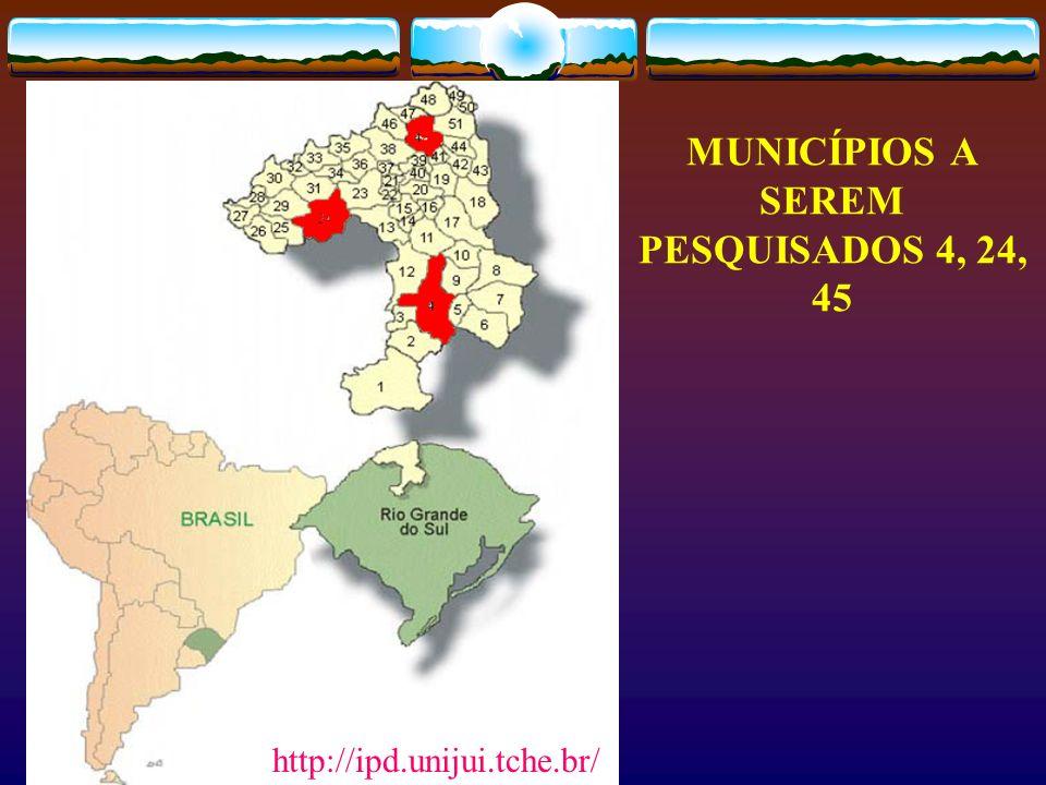 MUNICÍPIOS A SEREM PESQUISADOS 4, 24, 45 http://ipd.unijui.tche.br/