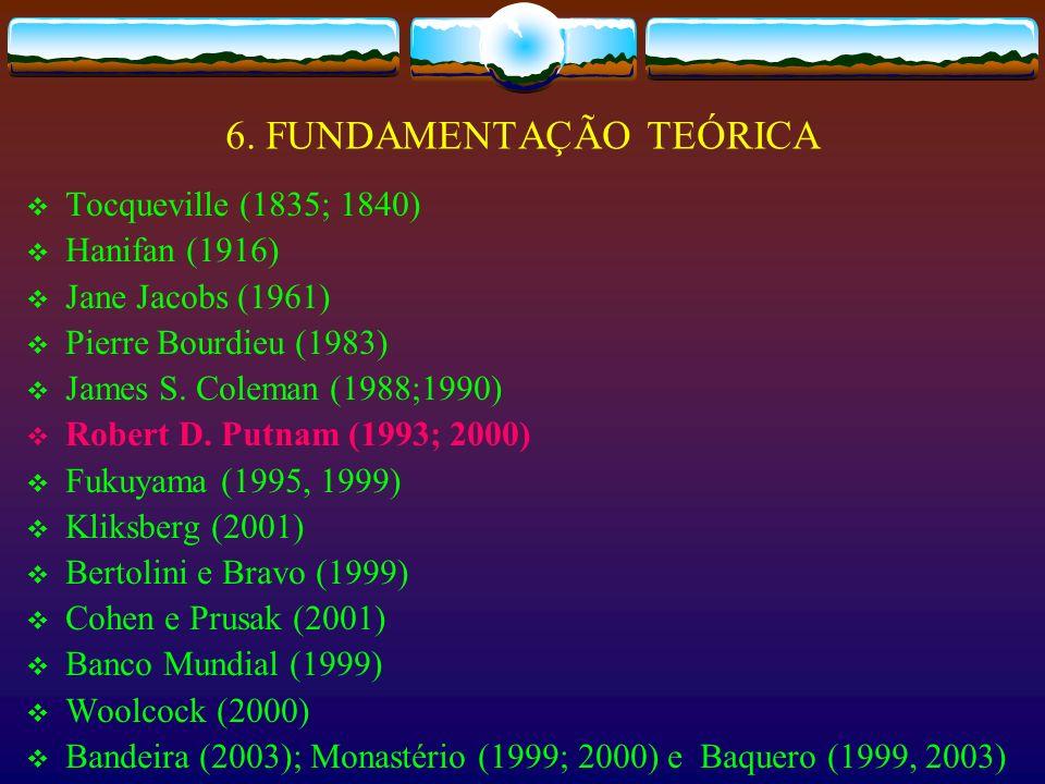 6. FUNDAMENTAÇÃO TEÓRICA Tocqueville (1835; 1840) Hanifan (1916) Jane Jacobs (1961) Pierre Bourdieu (1983) James S. Coleman (1988;1990) Robert D. Putn