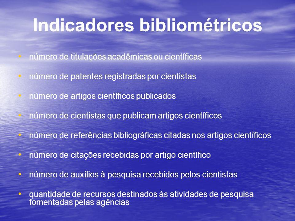 Indicadores bibliométricos número de titulações acadêmicas ou científicas número de patentes registradas por cientistas número de artigos científicos