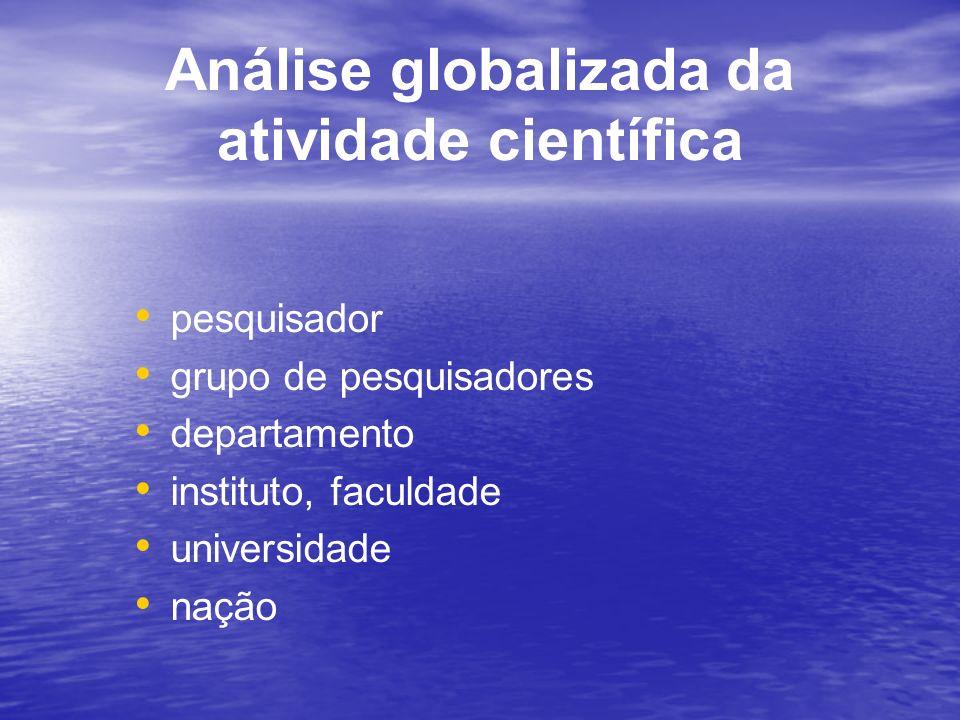 Análise globalizada da atividade científica pesquisador grupo de pesquisadores departamento instituto, faculdade universidade nação