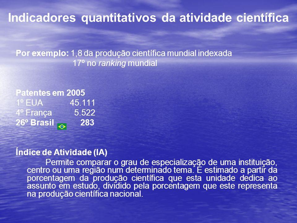 Indicadores quantitativos da atividade científica Por exemplo: 1,8 da produção científica mundial indexada 17º no ranking mundial Patentes em 2005 1º