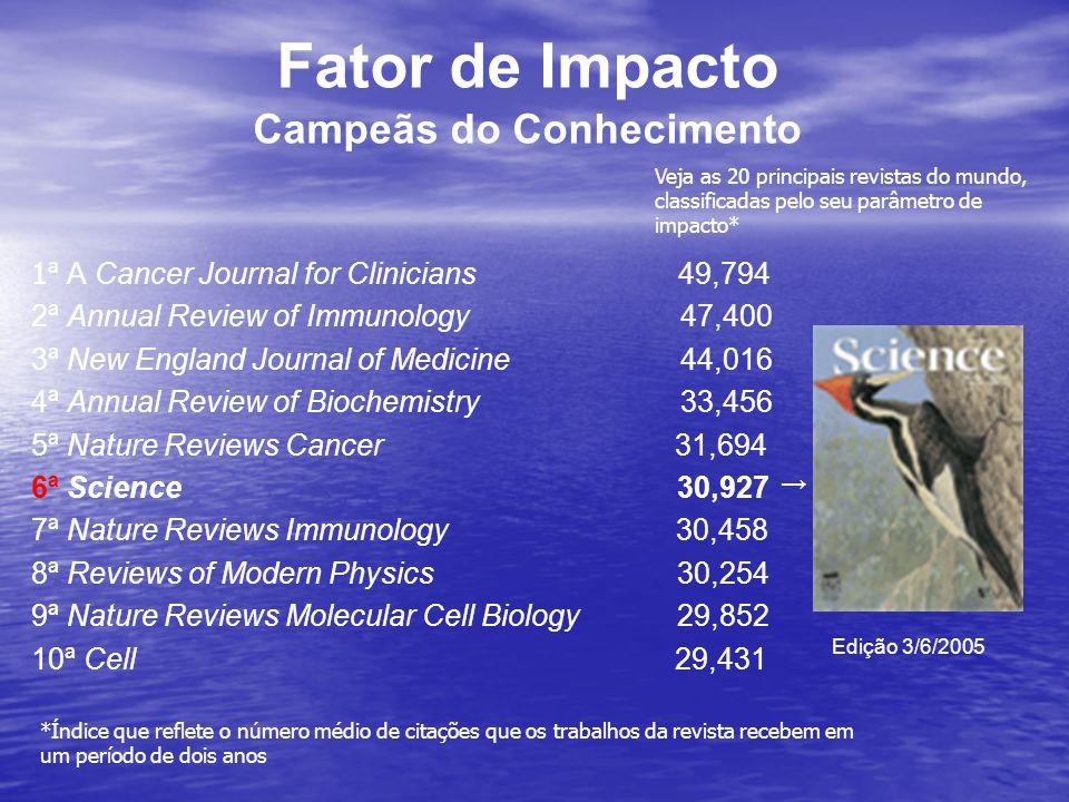 Fator de Impacto Campeãs do Conhecimento 1 ª A Cancer Journal for Clinicians 49,794 2ª Annual Review of Immunology 47,400 3ª New England Journal of Me