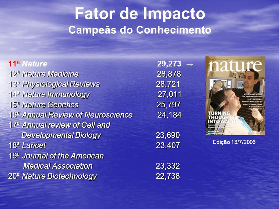 Fator de Impacto Campeãs do Conhecimento 11ª Nature 29,273 12ª Nature Medicine 28,878 13ª Physiological Reviews 28,721 14ª Nature Immunology 27,011 15
