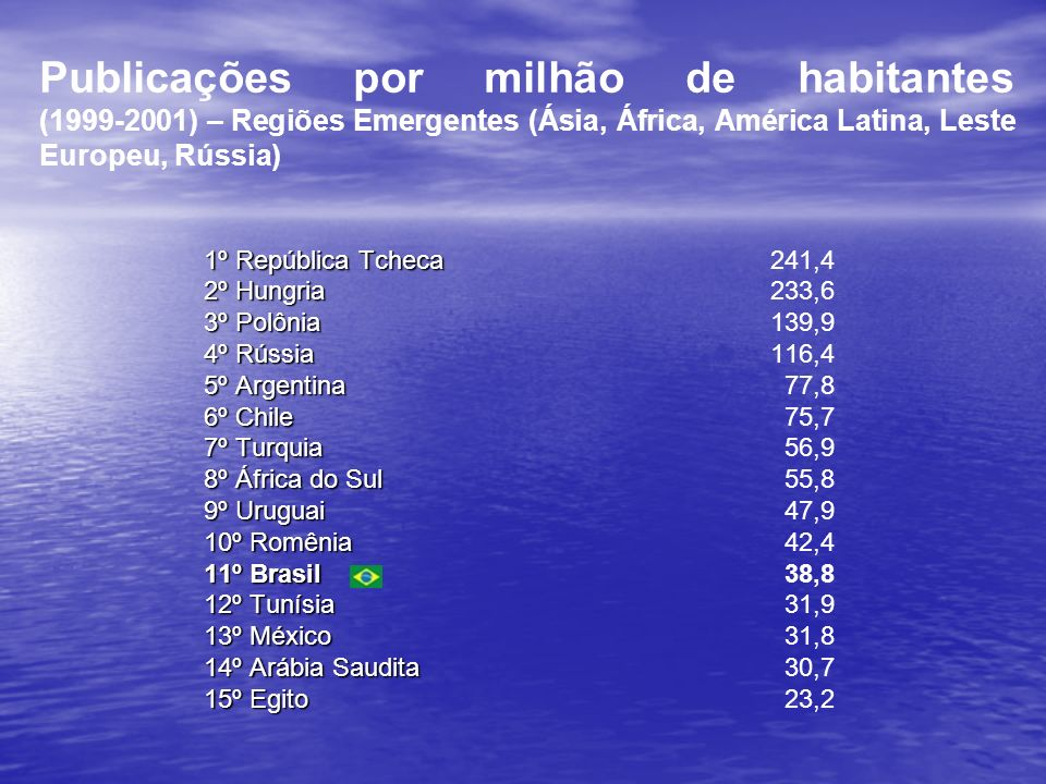 Publicações por milhão de habitantes (1999-2001) – Regiões Emergentes (Ásia, África, América Latina, Leste Europeu, Rússia) 1º República Tcheca 2º Hun