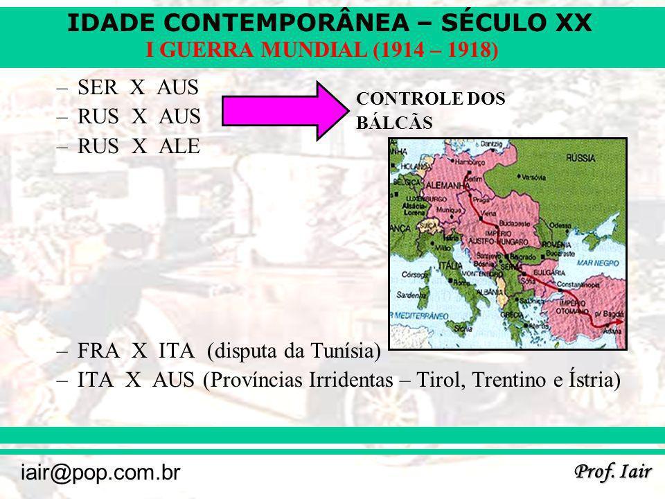 IDADE CONTEMPORÂNEA – SÉCULO XX Prof.