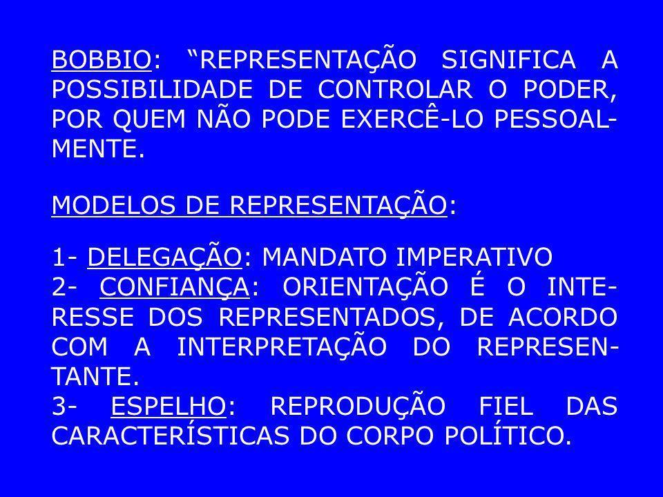 BOBBIO: REPRESENTAÇÃO SIGNIFICA A POSSIBILIDADE DE CONTROLAR O PODER, POR QUEM NÃO PODE EXERCÊ-LO PESSOAL- MENTE. MODELOS DE REPRESENTAÇÃO: 1- DELEGAÇ