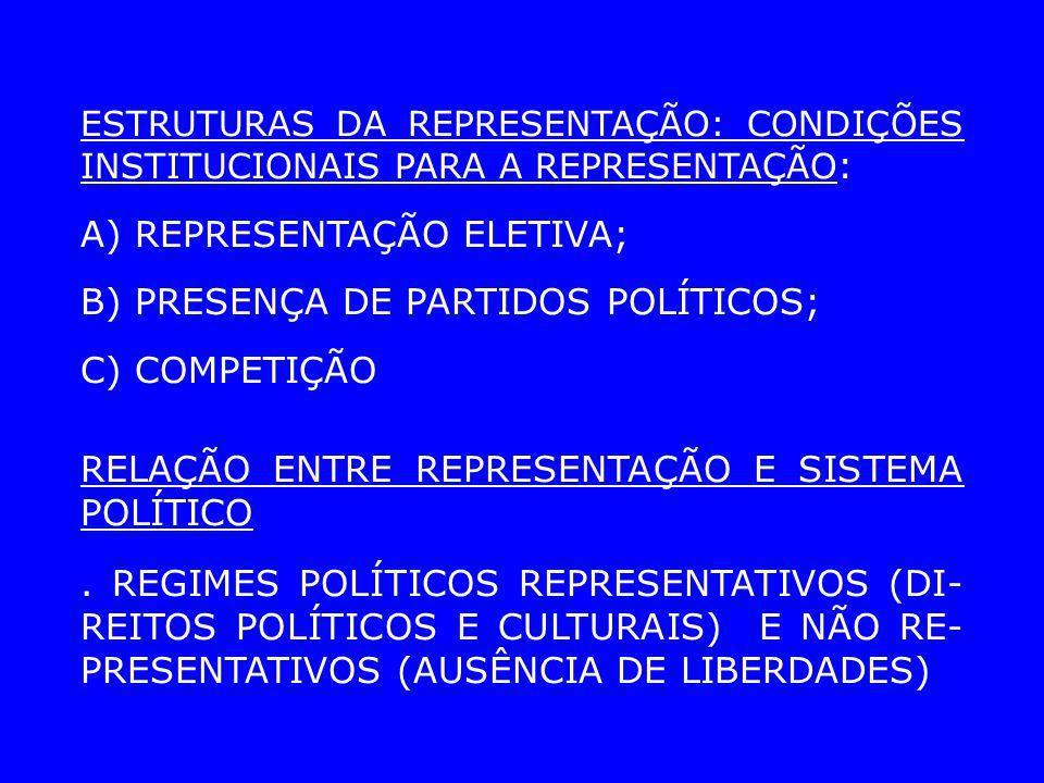 ESTRUTURAS DA REPRESENTAÇÃO: CONDIÇÕES INSTITUCIONAIS PARA A REPRESENTAÇÃO : A) REPRESENTAÇÃO ELETIVA; B) PRESENÇA DE PARTIDOS POLÍTICOS; C) COMPETIÇÃ