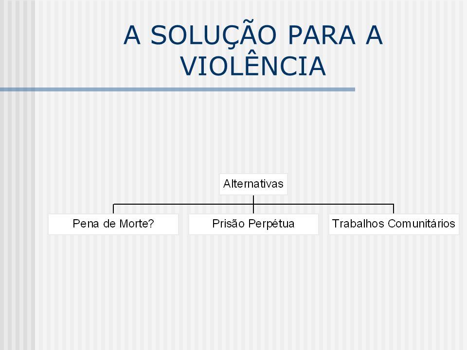 A SOLUÇÃO PARA A VIOLÊNCIA