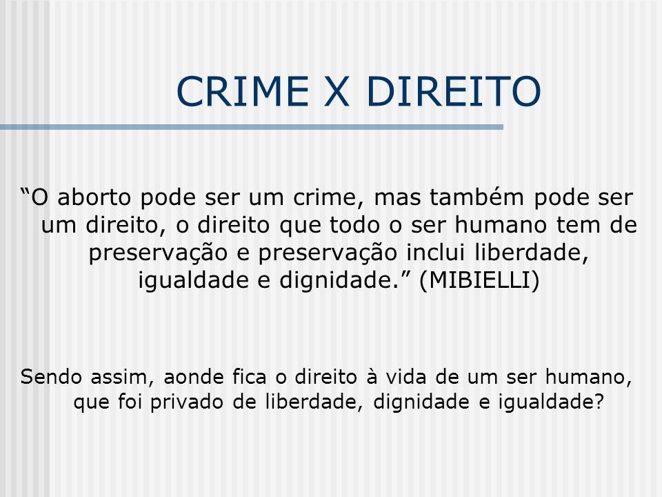 CRIME X DIREITO O aborto pode ser um crime, mas também pode ser um direito, o direito que todo o ser humano tem de preservação e preservação inclui liberdade, igualdade e dignidade.