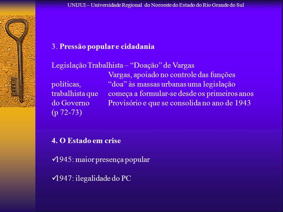 UNIJUI – Universidade Regional do Noroeste do Estado do Rio Grande do Sul 3. Pressão popular e cidadania Legislação Trabalhista – Doação de Vargas Var