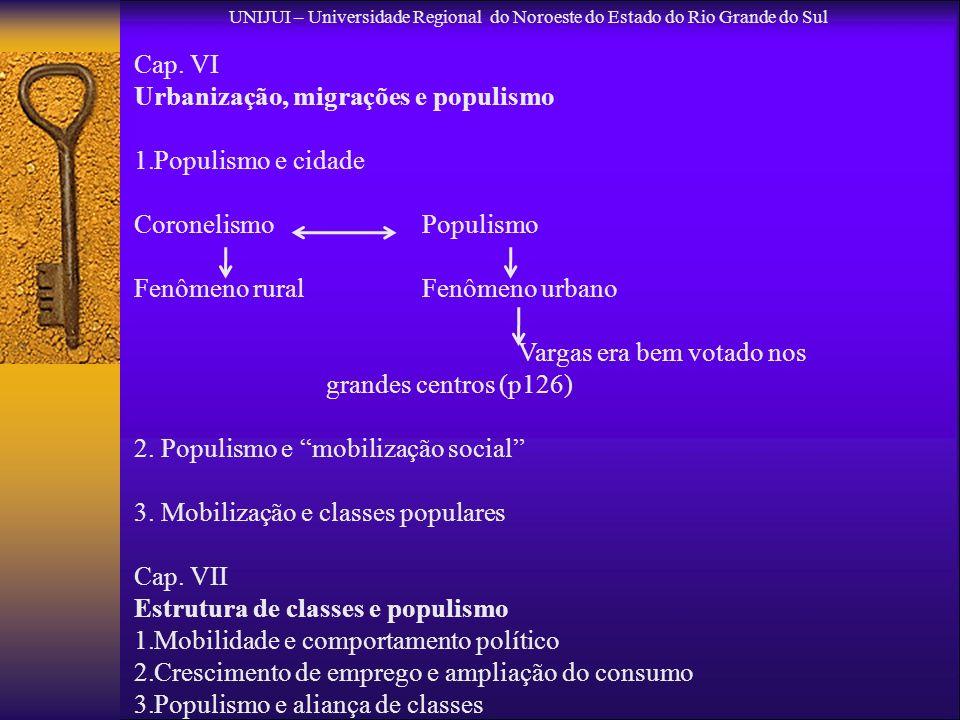 UNIJUI – Universidade Regional do Noroeste do Estado do Rio Grande do Sul Cap. VI Urbanização, migrações e populismo 1.Populismo e cidade CoronelismoP