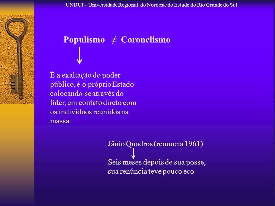 UNIJUI – Universidade Regional do Noroeste do Estado do Rio Grande do Sul Populismo Coronelismo É a exaltação do poder público, é o próprio Estado col