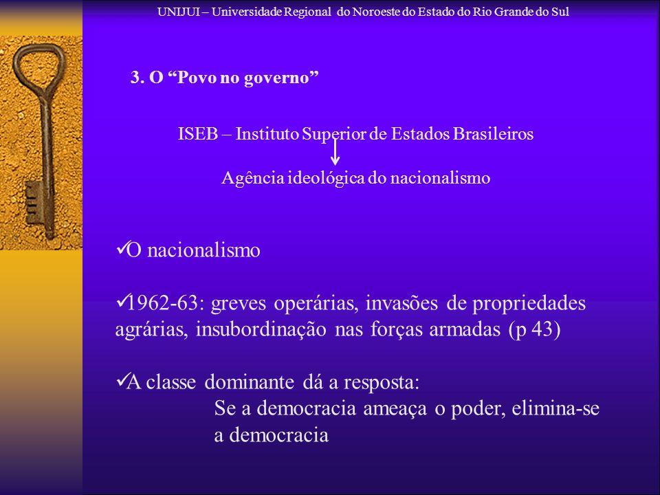 UNIJUI – Universidade Regional do Noroeste do Estado do Rio Grande do Sul 3. O Povo no governo ISEB – Instituto Superior de Estados Brasileiros Agênci