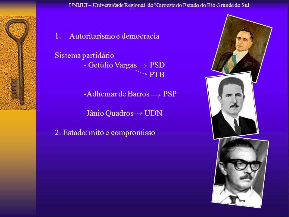 UNIJUI – Universidade Regional do Noroeste do Estado do Rio Grande do Sul 1.Autoritarismo e democracia Sistema partidário - Getúlio Vargas PSD PTB -Ad