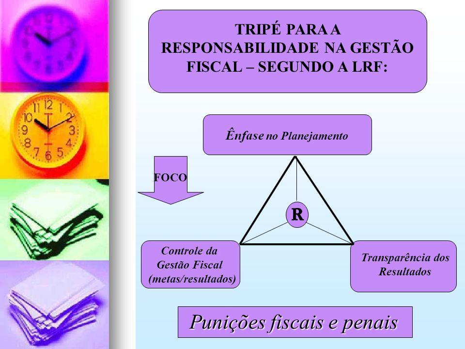Ênfase no Planejamento Punições fiscais e penais TRIPÉ PARA A RESPONSABILIDADE NA GESTÃO FISCAL – SEGUNDO A LRF: FOCO Controle da Gestão Fiscal (metas