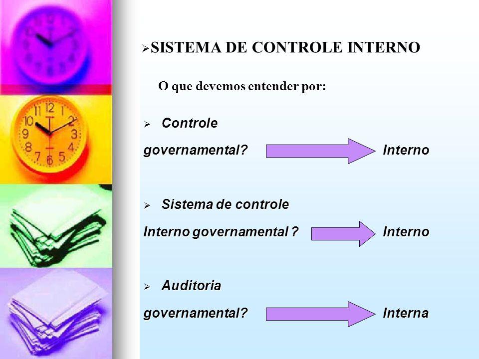 Controle Controle governamental? Interno Sistema de controle Sistema de controle Interno governamental ? Interno Auditoria Auditoria governamental? In