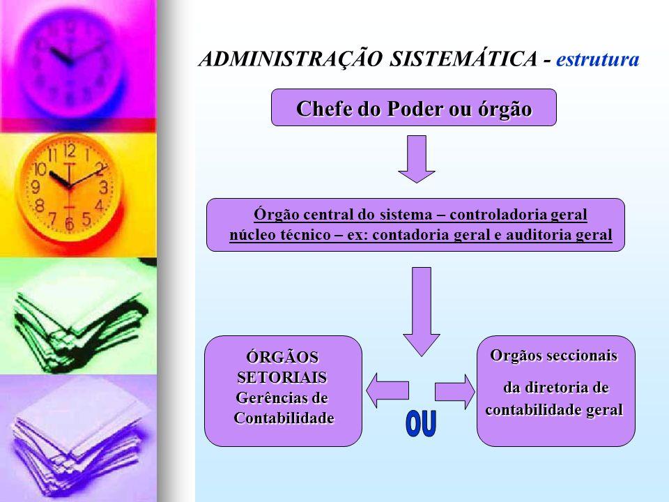 ADMINISTRAÇÃO SISTEMÁTICA - estrutura Chefe do Poder ou órgão Órgão central do sistema – controladoria geral núcleo técnico – ex: contadoria geral e a