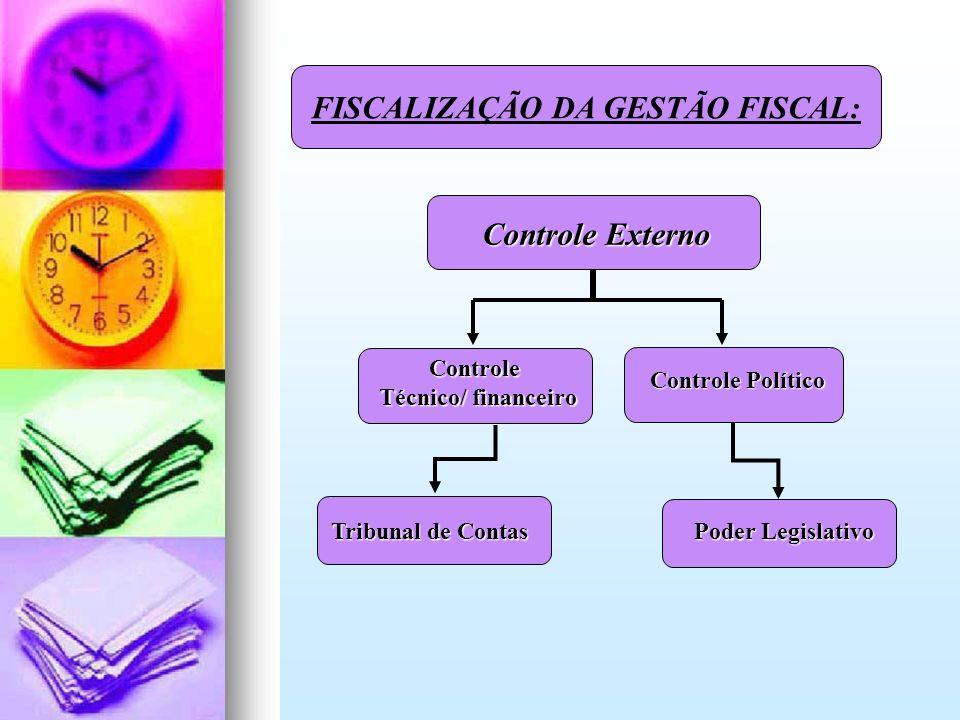 FISCALIZAÇÃO DA GESTÃO FISCAL: Controle Externo Controle Político Controle Técnico/ financeiro Tribunal de Contas Poder Legislativo