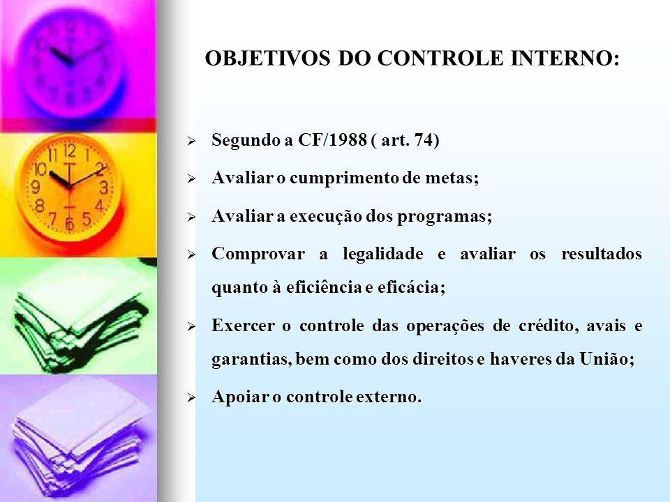 Segundo a CF/1988 ( art. 74) Segundo a CF/1988 ( art. 74) Avaliar o cumprimento de metas; Avaliar o cumprimento de metas; Avaliar a execução dos progr