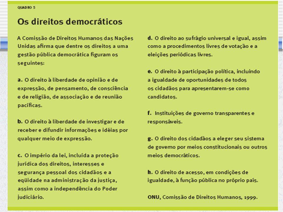 1)Liberdade pessoal 2)Liberdade de imprensa 3)Liberdade de reunião 4)Liberdade de associação Liberdades dos modernos