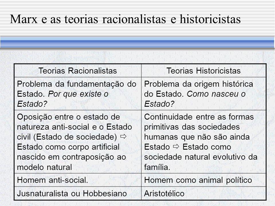 Marx e as teorias idealistas e realistas As Teorias Idealistas são aquelas que propõem um modelo de Estado derivado da combinação ou síntese das formas históricas.
