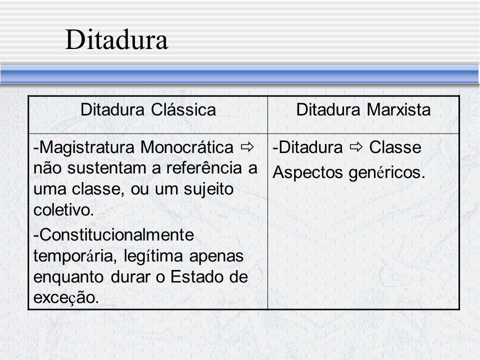 Teoria Política Unidade I: Origens e Natureza da Teoria Política A lição dos clássicos: Kant e as duas liberdades; Marx, o Estado e os clássicos – Págs.