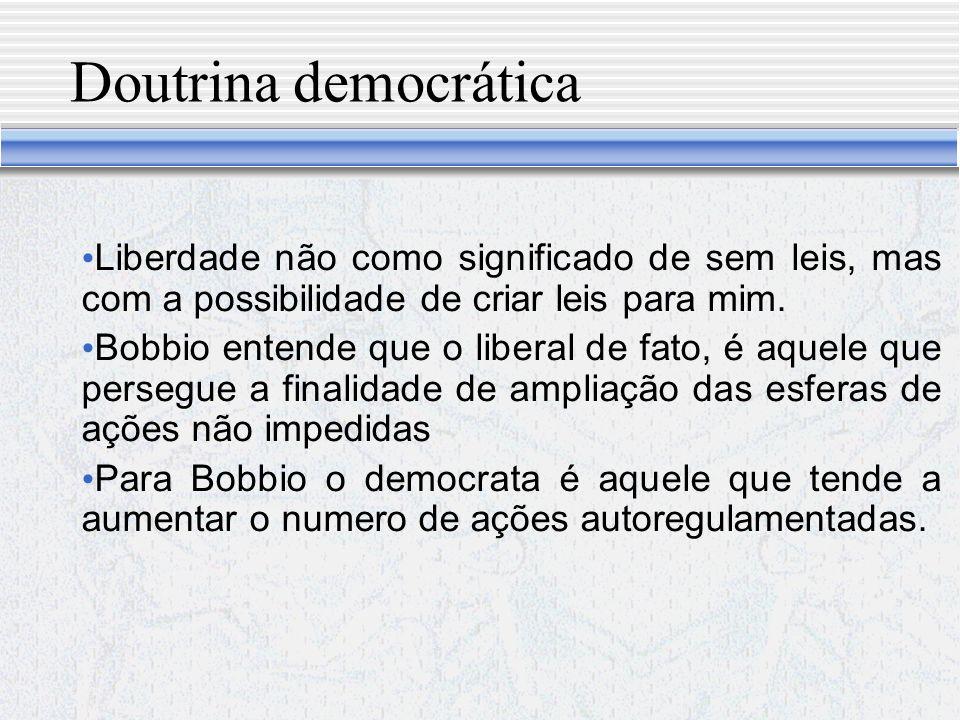As instituições democráticas (sufrágio universal, representação política) são um aperfeiçoamento das instituições liberais e não sua superação.