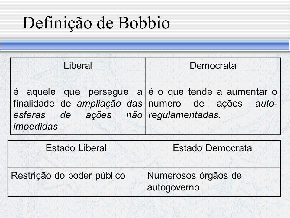 Definição de Bobbio LiberalDemocrata é aquele que persegue a finalidade de ampliação das esferas de ações não impedidas é o que tende a aumentar o numero de ações auto- regulamentadas.