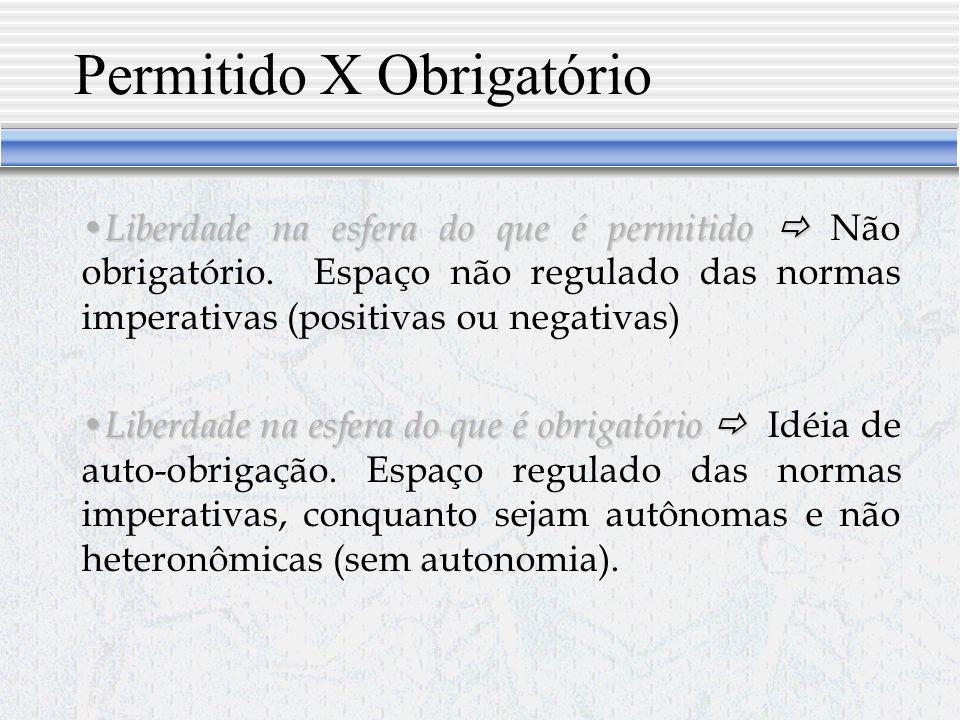 Temas recorrentes em Weber a)Definição do Estado b)A teoria dos tipos de poder c)A teoria do poder legal-racional