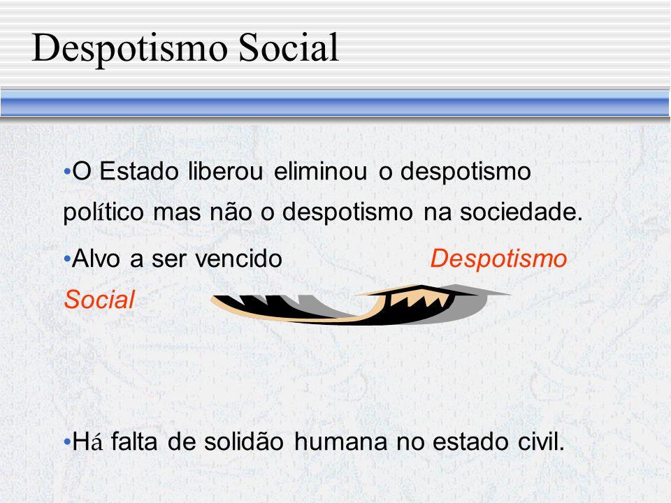 Jusnaturalismo X Despotismo Poder derivado do consenso.