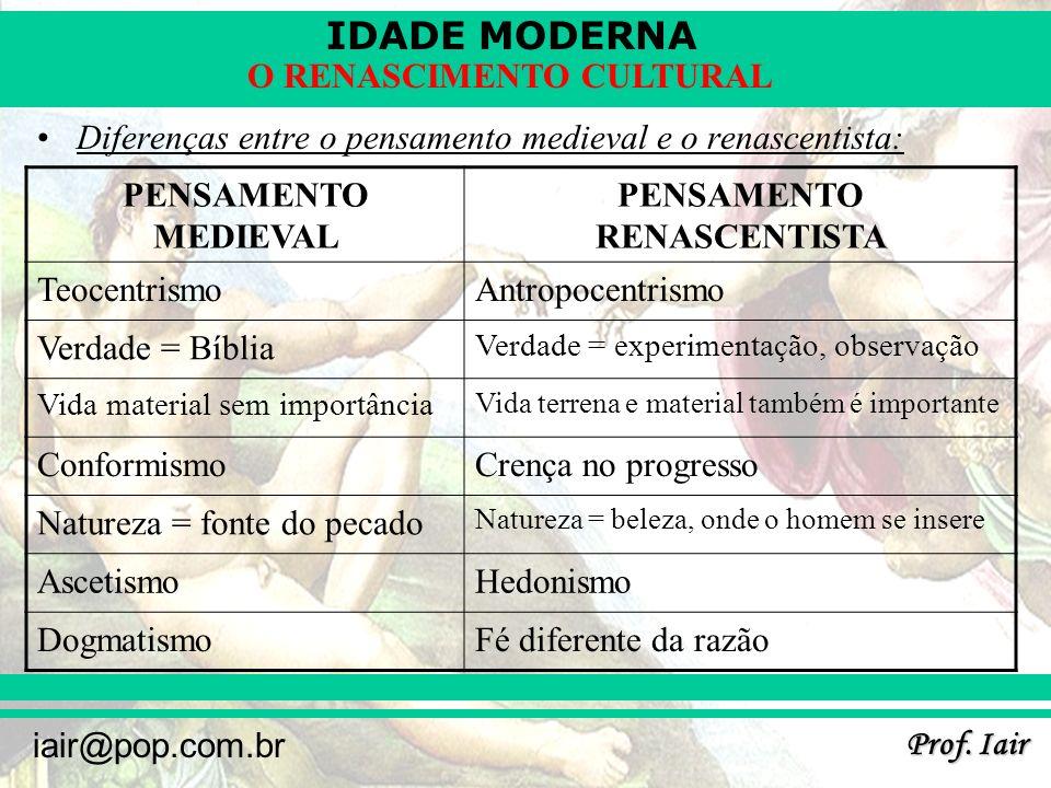 IDADE MODERNA Prof. Iair iair@pop.com.br O RENASCIMENTO CULTURAL Diferenças entre o pensamento medieval e o renascentista: PENSAMENTO MEDIEVAL PENSAME
