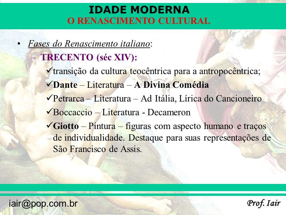 IDADE MODERNA Prof. Iair iair@pop.com.br O RENASCIMENTO CULTURAL Fases do Renascimento italiano: –TRECENTO (séc XIV): transição da cultura teocêntrica