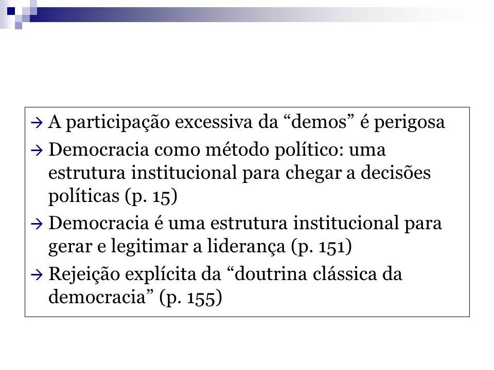 A participação excessiva da demos é perigosa Democracia como método político: uma estrutura institucional para chegar a decisões políticas (p. 15) Dem