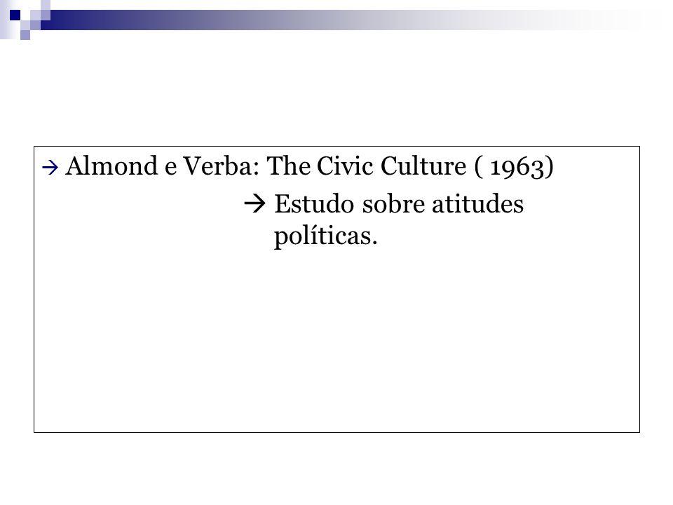 Almond e Verba: The Civic Culture ( 1963) Estudo sobre atitudes políticas.