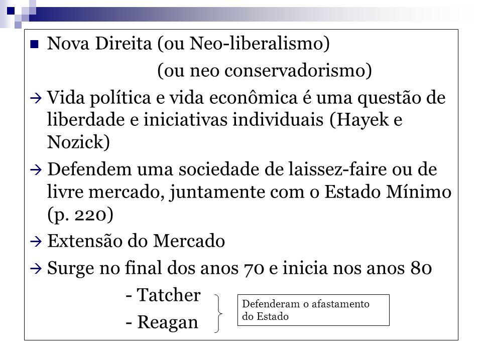 Nova Direita (ou Neo-liberalismo) (ou neo conservadorismo) Vida política e vida econômica é uma questão de liberdade e iniciativas individuais (Hayek