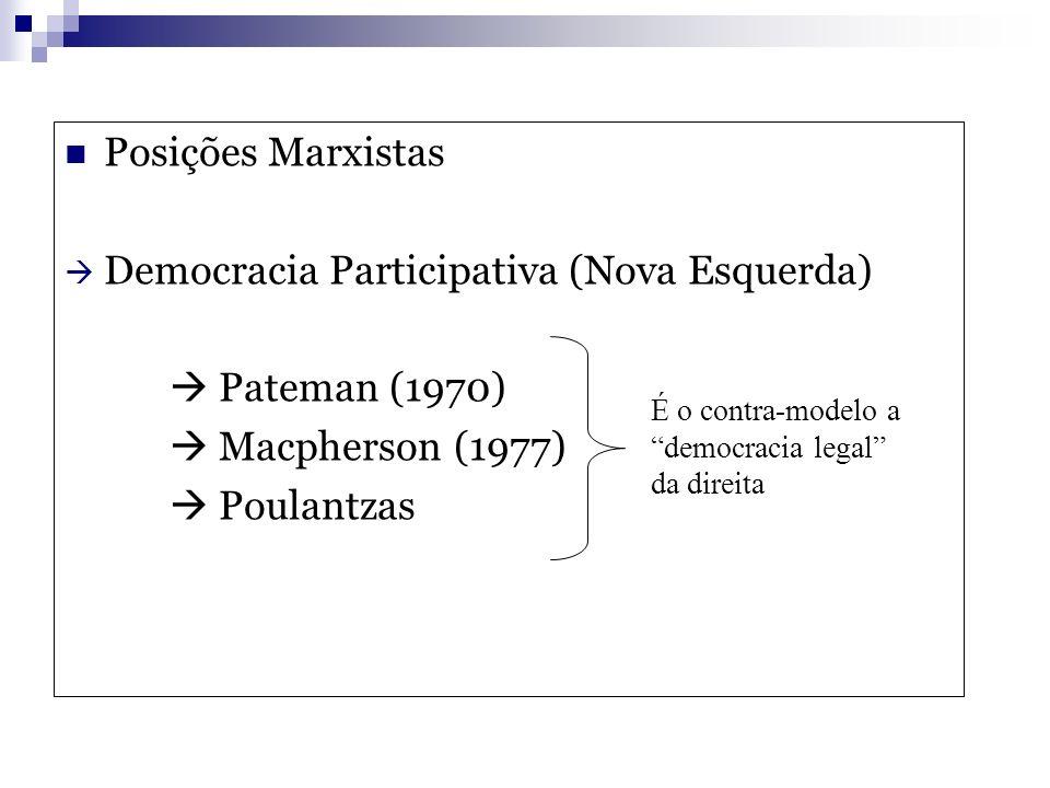 Posições Marxistas Democracia Participativa (Nova Esquerda) Pateman (1970) Macpherson (1977) Poulantzas É o contra-modelo a democracia legal da direit