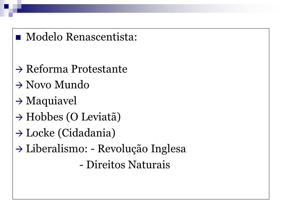 Modelo Renascentista: Reforma Protestante Novo Mundo Maquiavel Hobbes (O Leviatã) Locke (Cidadania) Liberalismo: - Revolução Inglesa - Direitos Natura