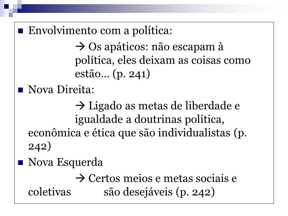 Envolvimento com a política: Os apáticos: não escapam à política, eles deixam as coisas como estão... (p. 241) Nova Direita: Ligado as metas de liberd