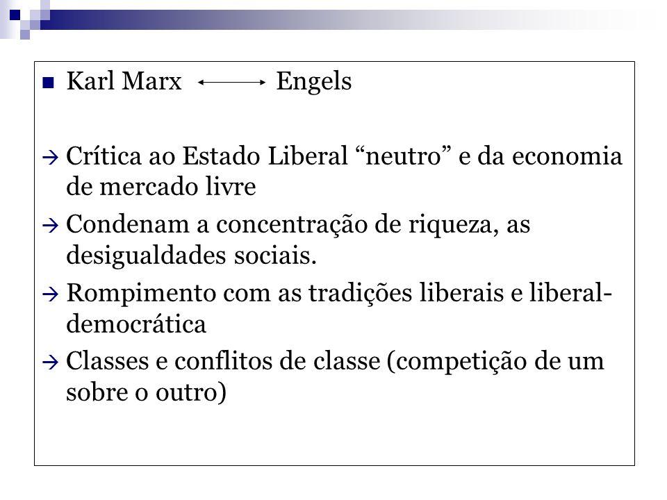 Karl Marx Engels Crítica ao Estado Liberal neutro e da economia de mercado livre Condenam a concentração de riqueza, as desigualdades sociais. Rompime