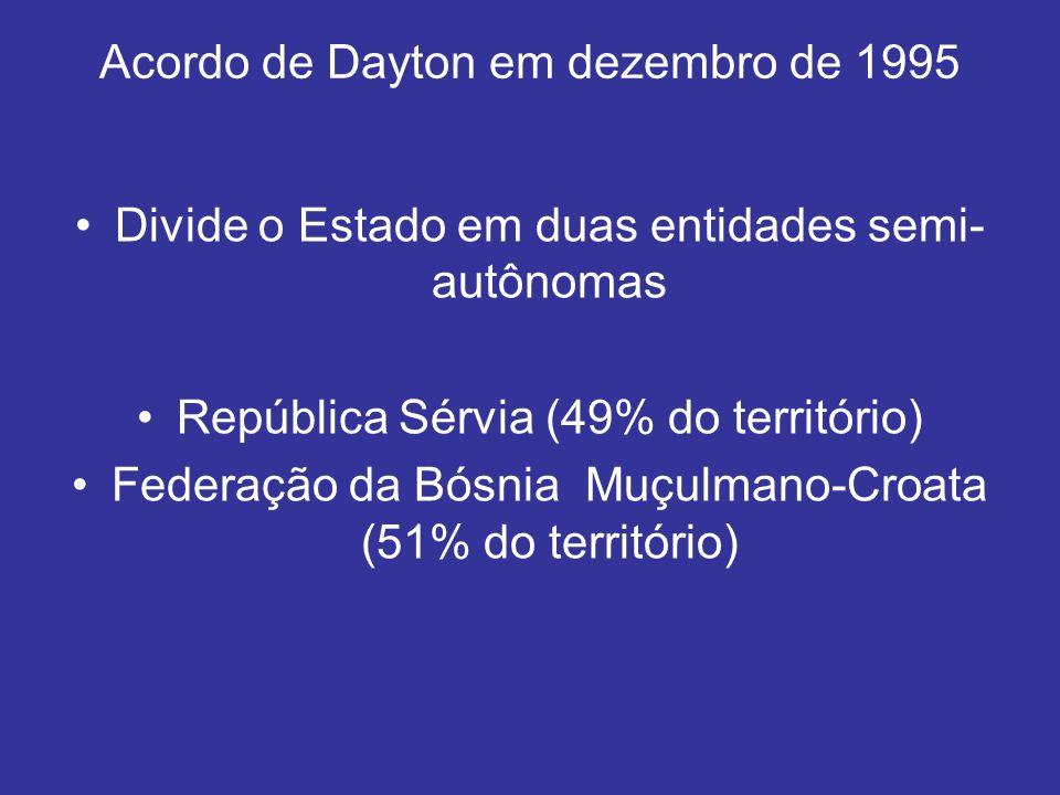 Acordo de Dayton em dezembro de 1995 Divide o Estado em duas entidades semi- autônomas República Sérvia (49% do território) Federação da Bósnia Muçulm