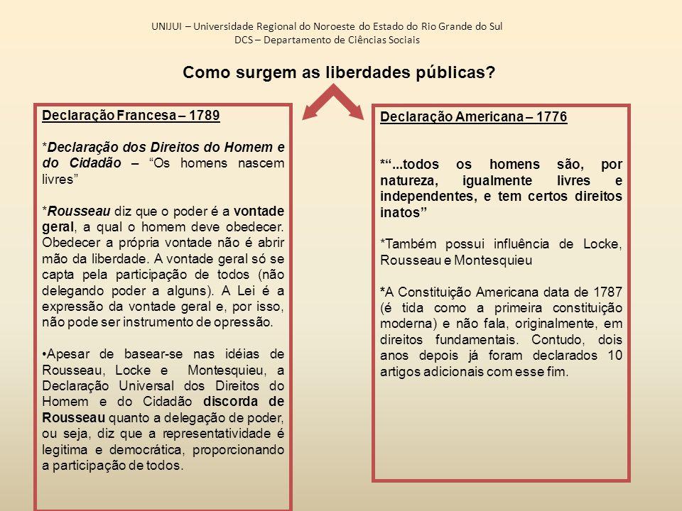 UNIJUI – Universidade Regional do Noroeste do Estado do Rio Grande do Sul DCS – Departamento de Ciências Sociais Como surgem as liberdades públicas? D