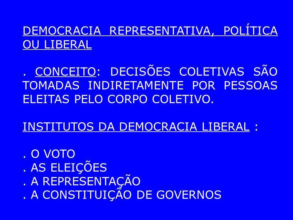 DEMOCRACIA REPRESENTATIVA, POLÍTICA OU LIBERAL. CONCEITO: DECISÕES COLETIVAS SÃO TOMADAS INDIRETAMENTE POR PESSOAS ELEITAS PELO CORPO COLETIVO. INSTIT