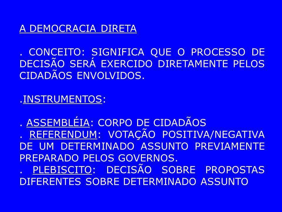 A DEMOCRACIA DIRETA. CONCEITO: SIGNIFICA QUE O PROCESSO DE DECISÃO SERÁ EXERCIDO DIRETAMENTE PELOS CIDADÃOS ENVOLVIDOS..INSTRUMENTOS:. ASSEMBLÉIA: COR